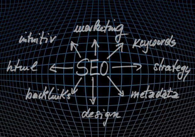 Webseiten Relaunch Suchmaschinenoptimierung